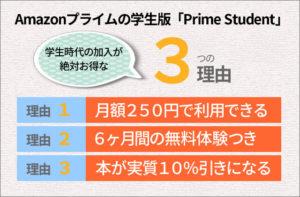 Amazonプライムは学生時代の加入が必須!絶対お得な3つの理由